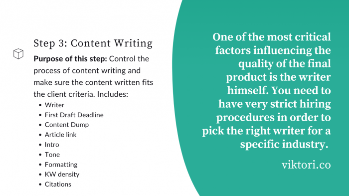 content production system step 3 writing