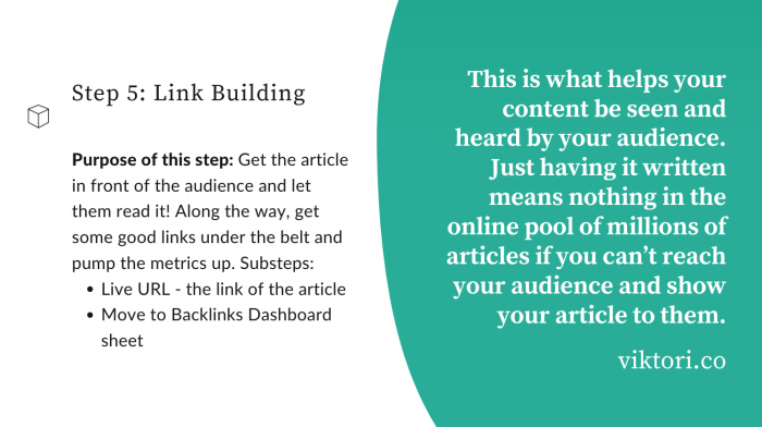content production system step 5 link building